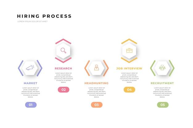 Pasos minimalistas del proceso de contratación