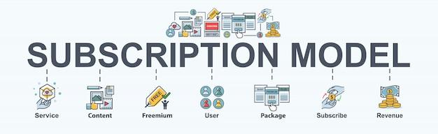 Pasos del modelo de negocio de suscripción para marketing, servicio, usuario, suscripción, freemium y paquete premium.