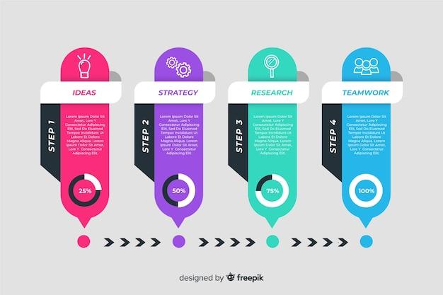 Pasos planos de infografía empresarial