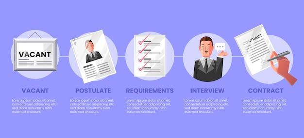 Pasos en el proceso de contratación ilustrados