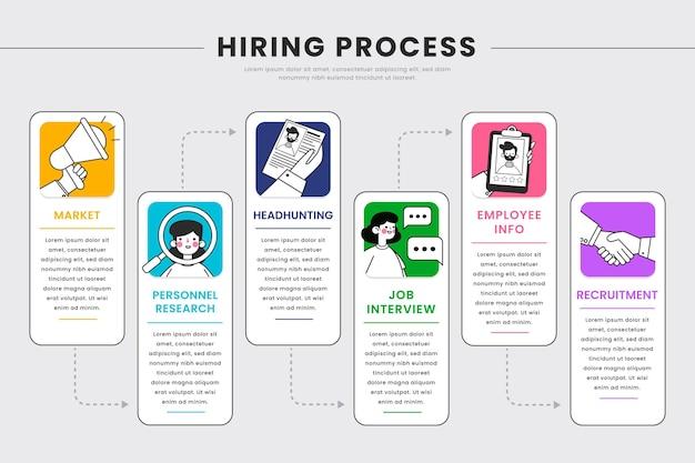 Pasos en el proceso de contratación de un nuevo empleado