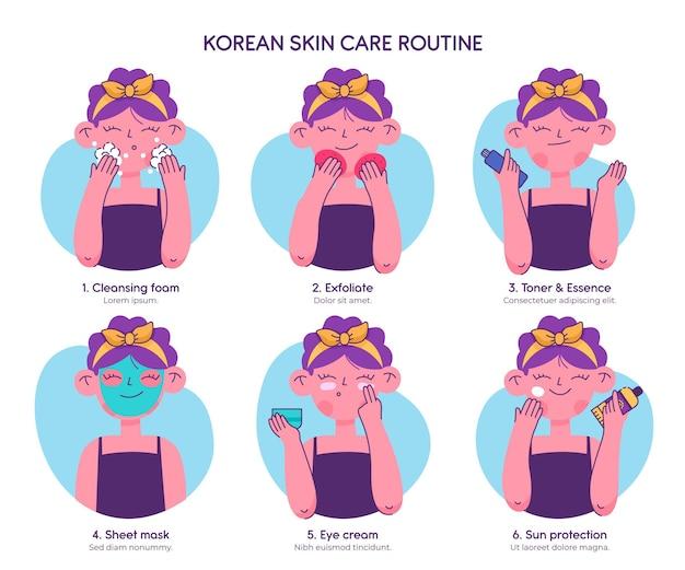 Pasos de la rutina coreana del cuidado de la piel