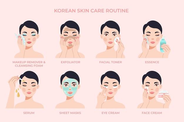 Pasos de la rutina de cuidado de la piel coreana