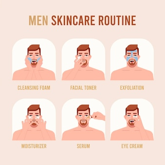 Pasos de la rutina del cuidado de la piel de los hombres