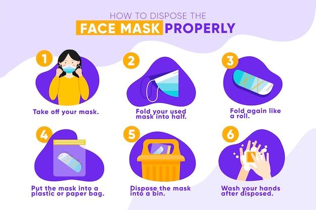 Pasos sobre cómo desechar una mascarilla correctamente