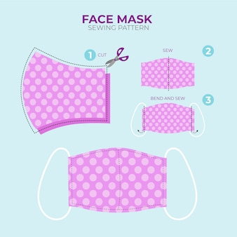 Patrón de costura rosa con máscara facial de puntos
