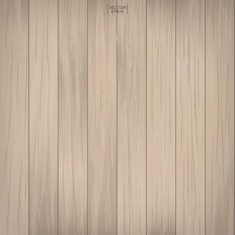 Patrón de madera y textura de fondo