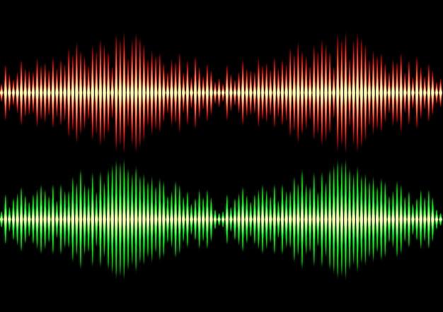 Patrón de onda de música perfecta
