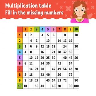Pega los números que faltan. tabla de multiplicación de aprendizaje. práctica de escritura a mano.