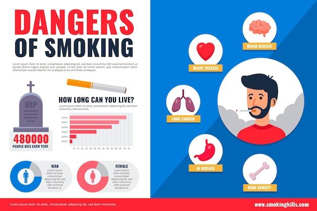 Peligro de fumar - infografía