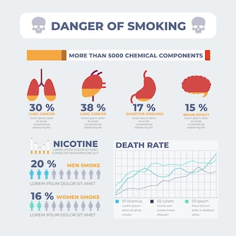 Peligro de fumar plantilla de infografía
