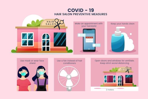 Peluquerías medidas preventivas