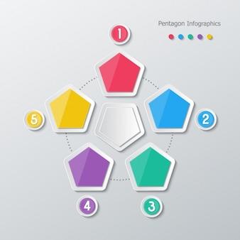 Pentágonos de colores en una infografía