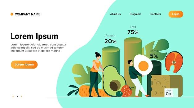 Pequeñas personas que eligen alimentos para la dieta cetogénica aislaron ilustración vectorial plana. personaje de dibujos animados en ayunas con keto