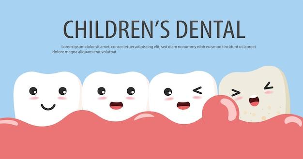 Periodontitis o enfermedad de las encías con sangrado. personaje de dibujos animados lindo diente con problema de encías.