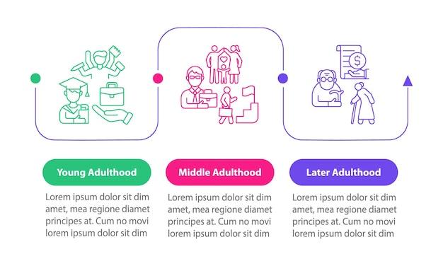Períodos de plantilla de infografía vectorial de la edad adulta. elementos de diseño de esquema de presentación de desarrollo adulto. visualización de datos en 3 pasos. gráfico de información de la línea de tiempo del proceso. diseño de flujo de trabajo con iconos de línea
