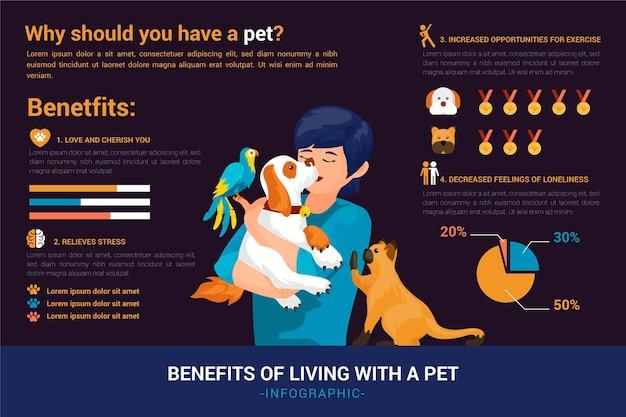 Persona abrazando a sus mascotas infografía