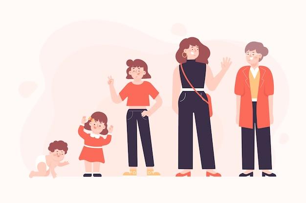 Persona en concepto de diferentes edades para ilustración