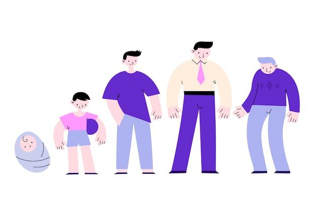 Una persona en concepto de diferentes edades