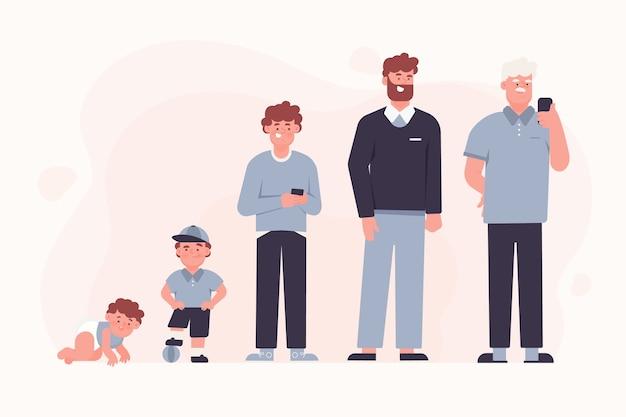 Persona en concepto de diferentes edades