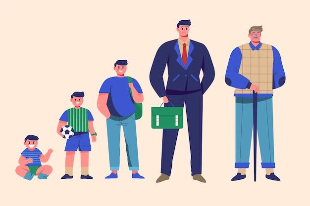 Una persona en diferentes edades ilustración