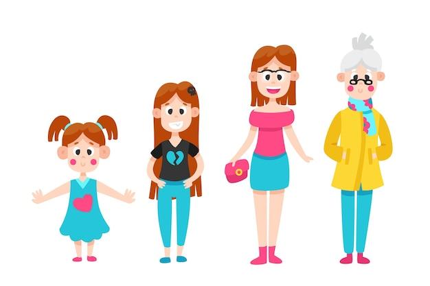 Una persona de diferentes edades