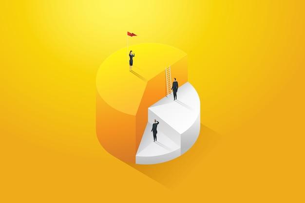 Persona de negocios subiendo la escalera hasta la meta y el éxito en el gráfico circular.