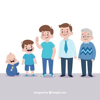 Personaje de hombre blanco en distintas edades