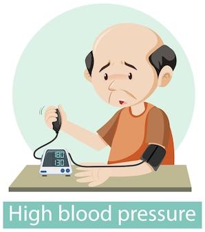 Personaje de dibujos animados con síntomas de presión arterial alta