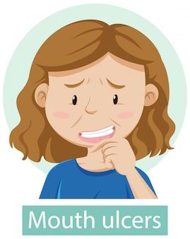 Personaje de dibujos animados con síntomas de úlceras bucales