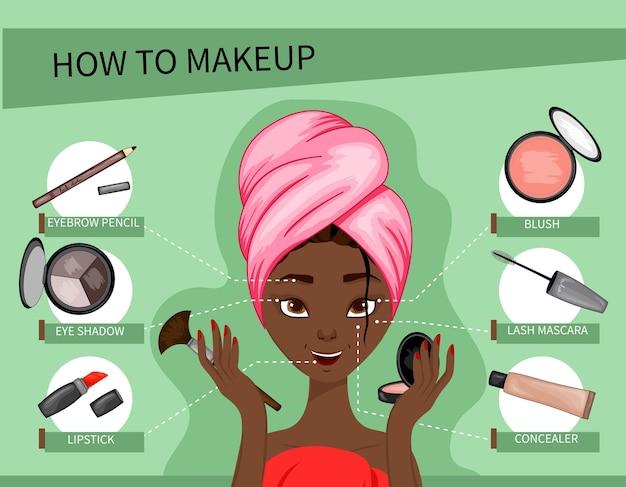 Personaje femenino de piel oscura con esquema de maquillaje y kit de maquillaje