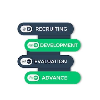 Personal, rrhh, pasos de desarrollo de empleados, infografía