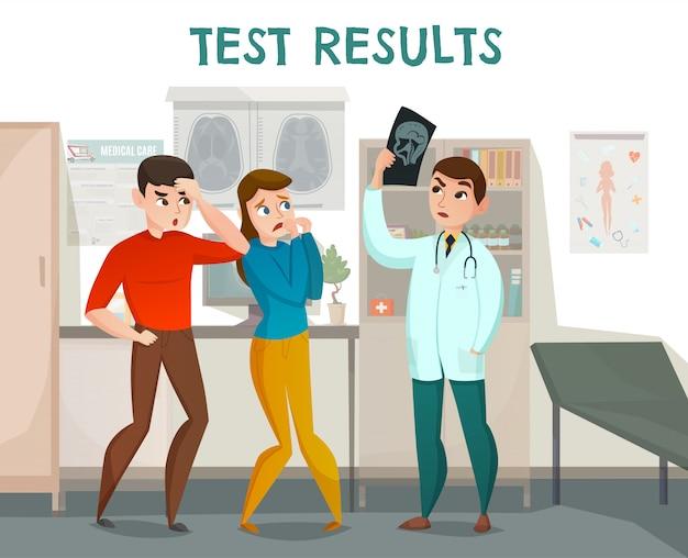 Personas y emociones con resultados de exámenes médicos.