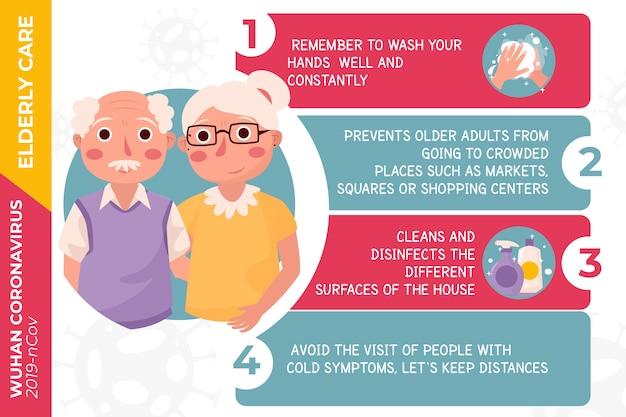 Personas mayores de infografía de coronavirus