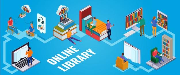 Personas que utilizan el concepto isométrico horizontal de la biblioteca en línea en azul 3d