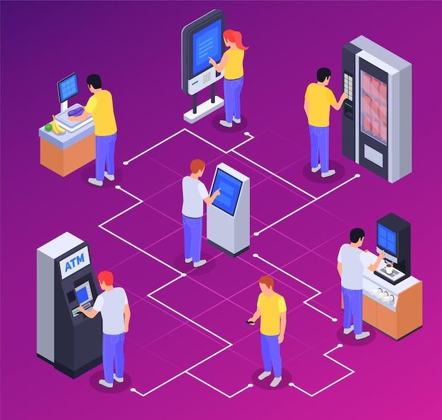 Personas que utilizan interfaces de diagrama de flujo isométrico con cajeros automáticos de panel interactivo de personajes humanos en 3d
