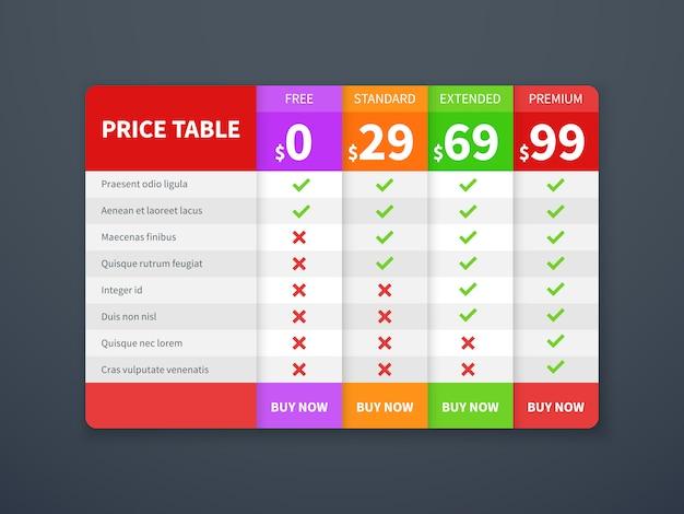 Pestaña de precios. tabla de comparación del plan de precios, tabla comparativa de precios de sitios web. plantilla de vector de lista de verificación de infografía empresarial