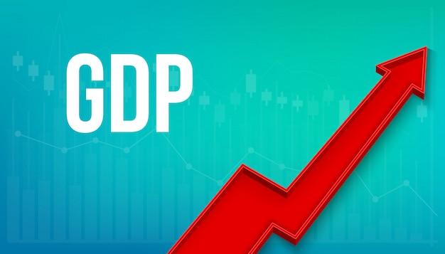 Pib, producto interno bruto, crecimiento financiero.