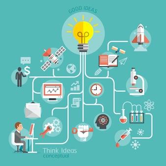 Piensa en ideas de diseño conceptual.