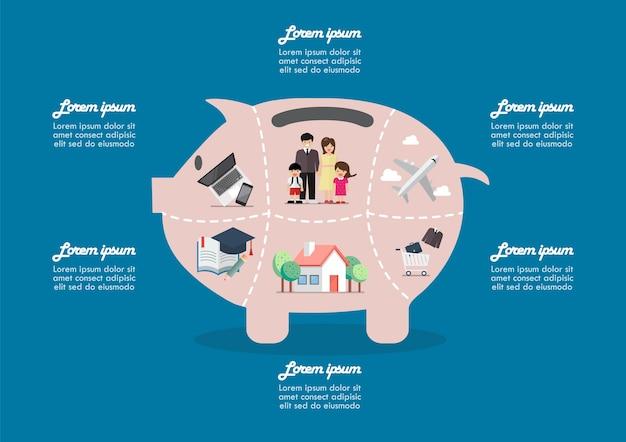 Piggy bank saving money portion for life infographic