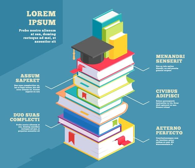 Pila de libro de texto escolar infográfico o educativo