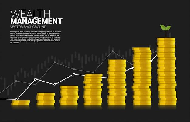 Pila de moneda dólar moneda como gráfico de negocios