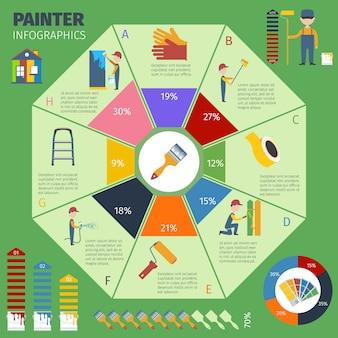 Pintor infográfico presentación cartel.