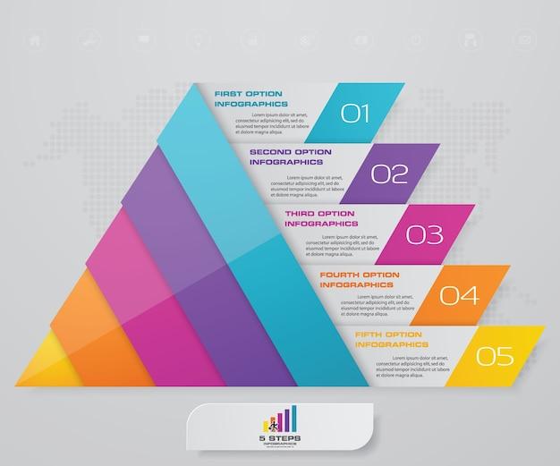 Pirámide de 5 pasos con espacio libre para texto en cada nivel.