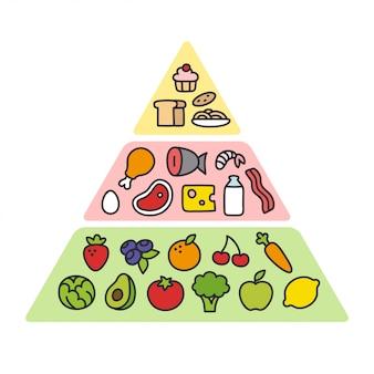 Pirámide alimenticia para bajar de peso