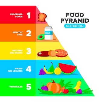 Pirámide alimenticia con comida saludable