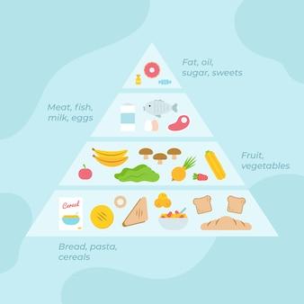 Pirámide alimenticia creativa ilustrada