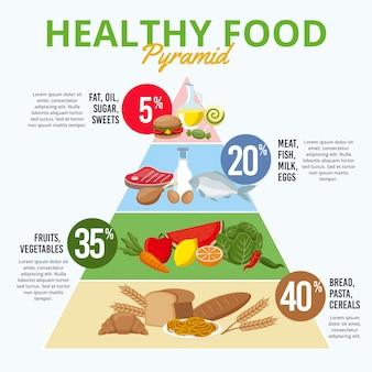 Pirámide alimenticia para dieta