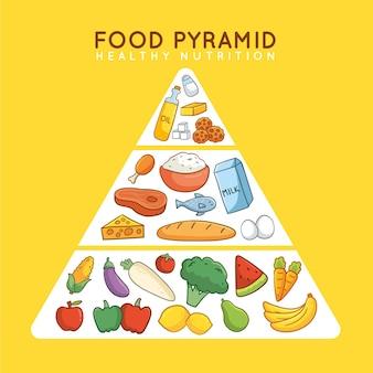 Pirámide alimenticia ilustrada creativa