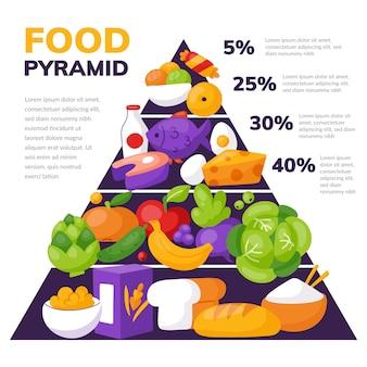 Pirámide alimenticia ilustrada con productos saludables.